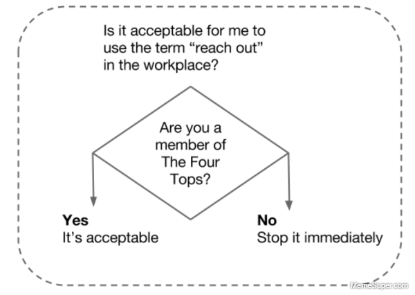 Is it acceptable to use the term reach out in the workplace?